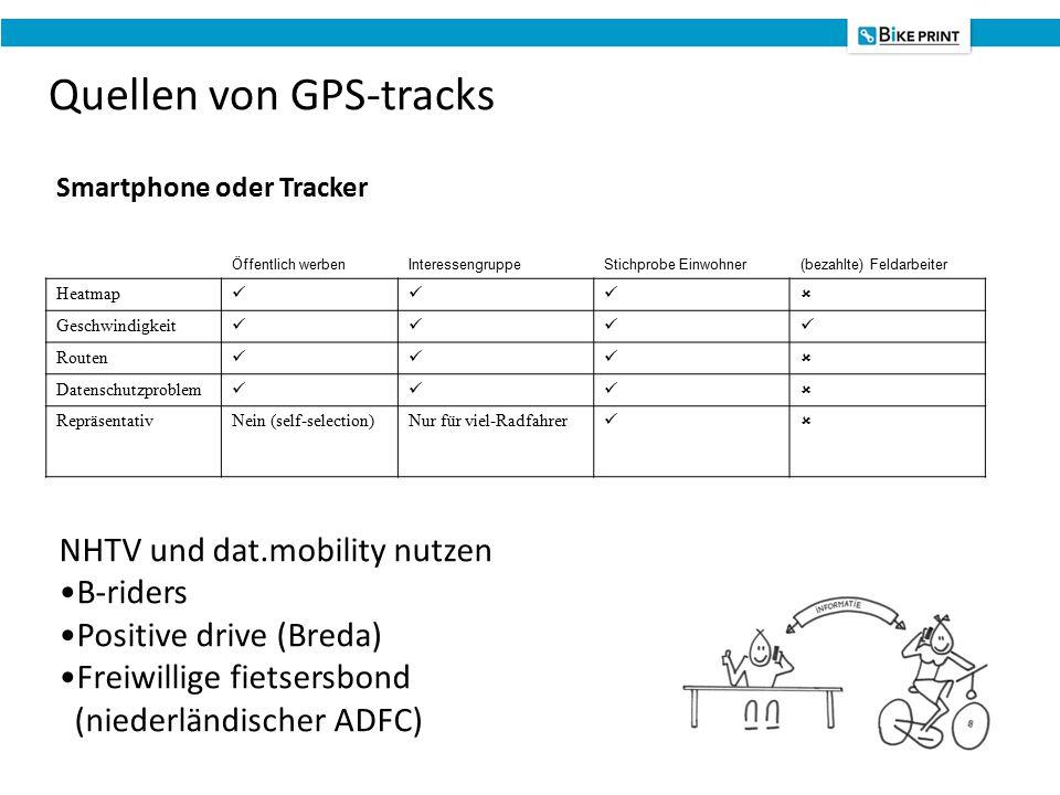 Quellen von GPS-tracks Smartphone oder Tracker Öffentlich werbenInteressengruppeStichprobe Einwohner(bezahlte) Feldarbeiter Heatmap  Geschwindigkeit Routen  Datenschutzproblem  RepräsentativNein (self-selection)Nur für viel-Radfahrer  NHTV und dat.mobility nutzen B-riders Positive drive (Breda) Freiwillige fietsersbond (niederländischer ADFC)