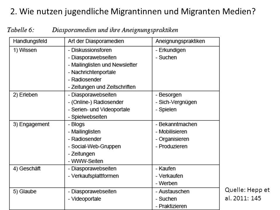 Quelle: Hepp et al. 2011: 145 2. Wie nutzen jugendliche Migrantinnen und Migranten Medien