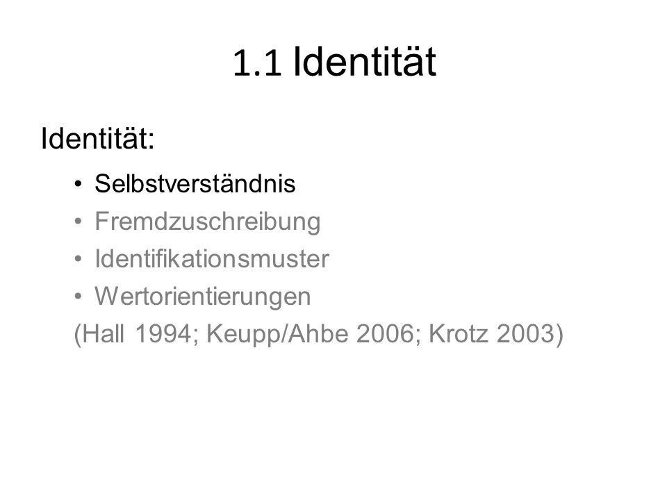 Fragen zum Konzept der Identität?