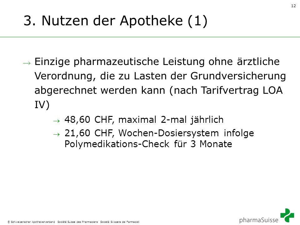 12 © Schweizerischer Apothekerverband Société Suisse des Pharmaciens Società Svizzera dei Farmacisti 3. Nutzen der Apotheke (1)  Einzige pharmazeutis