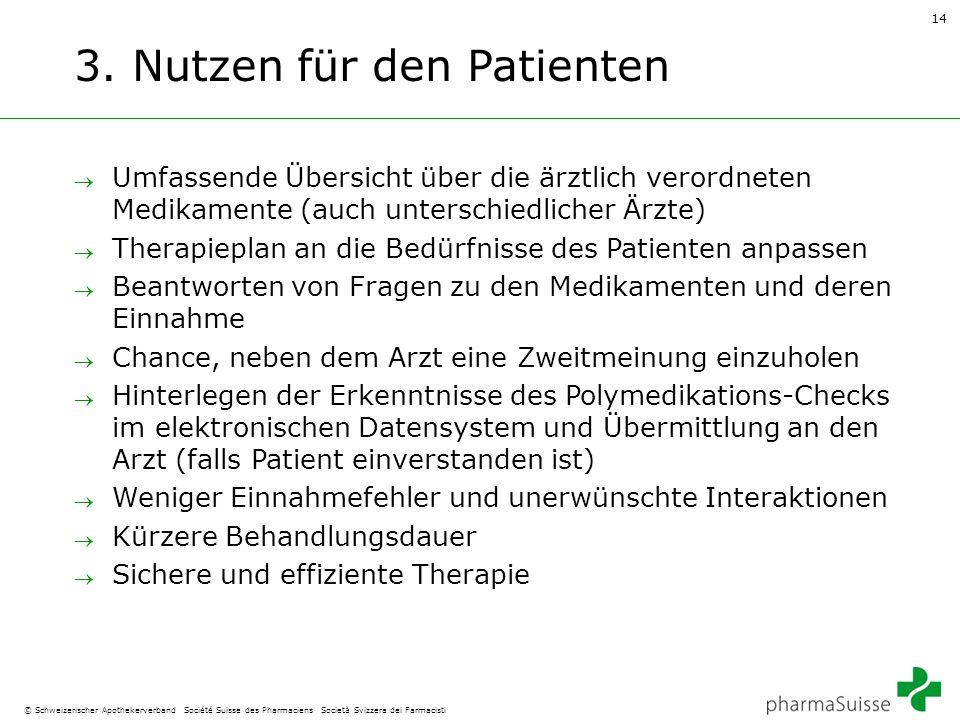 14 © Schweizerischer Apothekerverband Société Suisse des Pharmaciens Società Svizzera dei Farmacisti 3. Nutzen für den Patienten  Umfassende Übersich