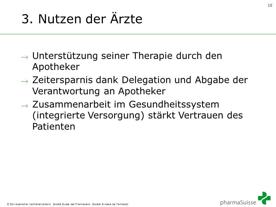 15 © Schweizerischer Apothekerverband Société Suisse des Pharmaciens Società Svizzera dei Farmacisti 3. Nutzen der Ärzte  Unterstützung seiner Therap