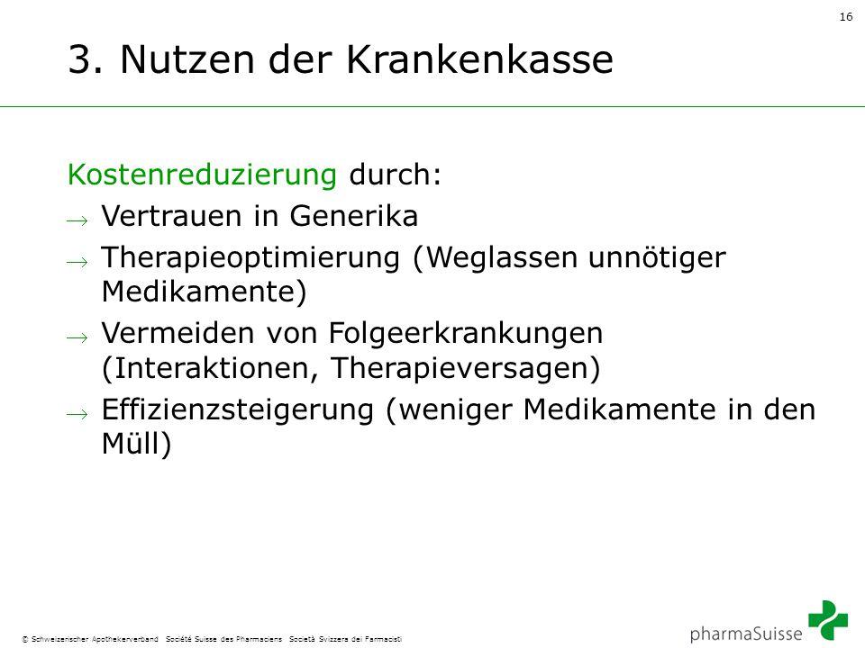 16 © Schweizerischer Apothekerverband Société Suisse des Pharmaciens Società Svizzera dei Farmacisti 3. Nutzen der Krankenkasse Kostenreduzierung durc