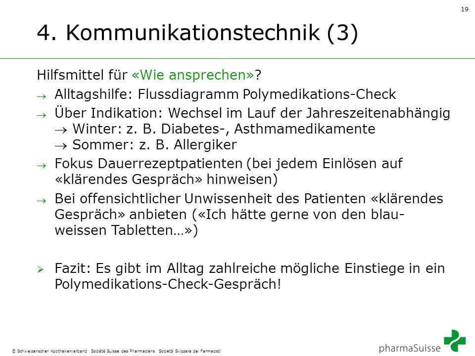 19 © Schweizerischer Apothekerverband Société Suisse des Pharmaciens Società Svizzera dei Farmacisti 4. Kommunikationstechnik (3) Hilfsmittel für «Wie