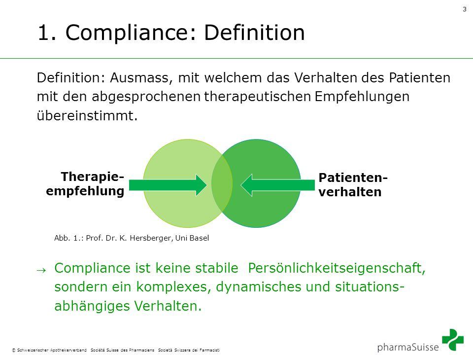 3 © Schweizerischer Apothekerverband Société Suisse des Pharmaciens Società Svizzera dei Farmacisti 1. Compliance: Definition Definition: Ausmass, mit