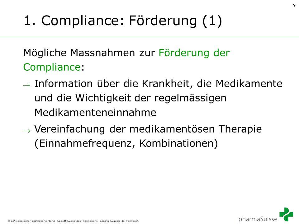 9 © Schweizerischer Apothekerverband Société Suisse des Pharmaciens Società Svizzera dei Farmacisti 1. Compliance: Förderung (1) Mögliche Massnahmen z
