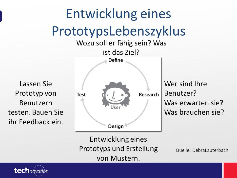 Entwicklung eines PrototypsLebenszyklus Lassen Sie Prototyp von Benutzern testen. Bauen Sie ihr Feedback ein. Wer sind Ihre Benutzer? Was erwarten sie