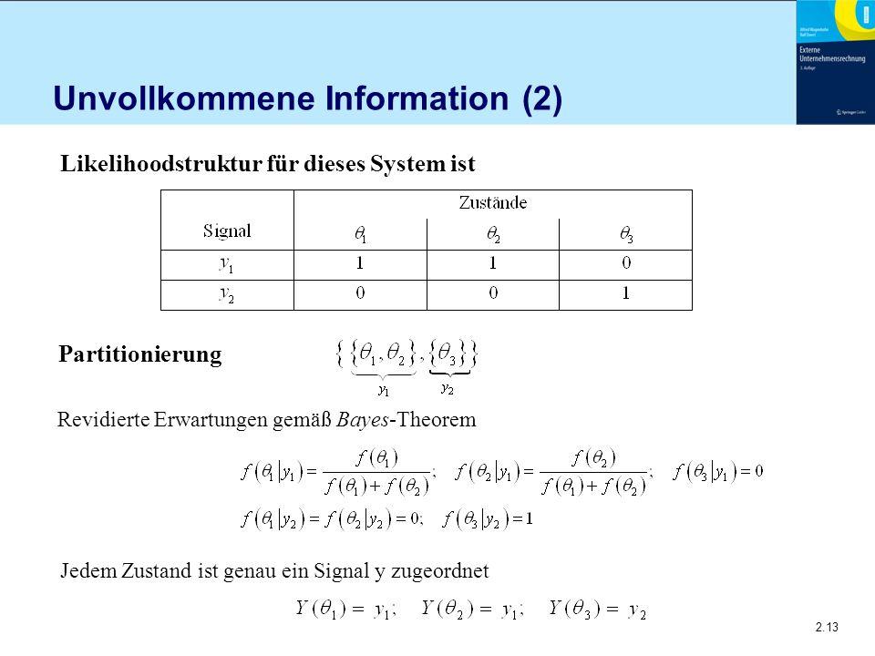 2.13 Unvollkommene Information (2) Likelihoodstruktur für dieses System ist Partitionierung Revidierte Erwartungen gemäß Bayes-Theorem Jedem Zustand ist genau ein Signal y zugeordnet