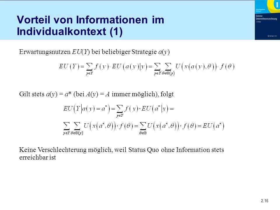 2.16 Vorteil von Informationen im Individualkontext (1) Erwartungsnutzen EU(Y) bei beliebiger Strategie a(y) Gilt stets a(y) = a* (bei A(y) = A immer
