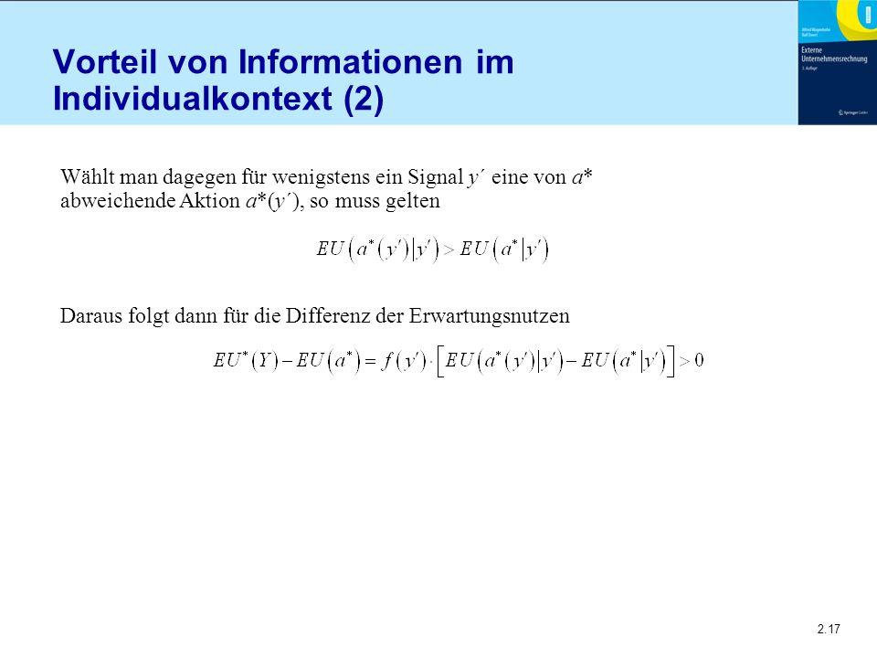 2.17 Vorteil von Informationen im Individualkontext (2) Wählt man dagegen für wenigstens ein Signal y´ eine von a* abweichende Aktion a*(y´), so muss gelten Daraus folgt dann für die Differenz der Erwartungsnutzen