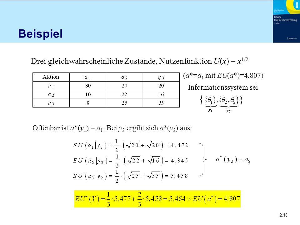 2.18 Beispiel Drei gleichwahrscheinliche Zustände, Nutzenfunktion U(x) = x 1/2 (a*=a 1 mit EU(a*)=4,807) Informationssystem sei Offenbar ist a*(y 1 ) = a 1.