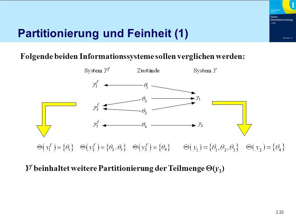 2.20 Partitionierung und Feinheit (1) Folgende beiden Informationssysteme sollen verglichen werden: Y f beinhaltet weitere Partitionierung der Teilmenge  (y 1 )