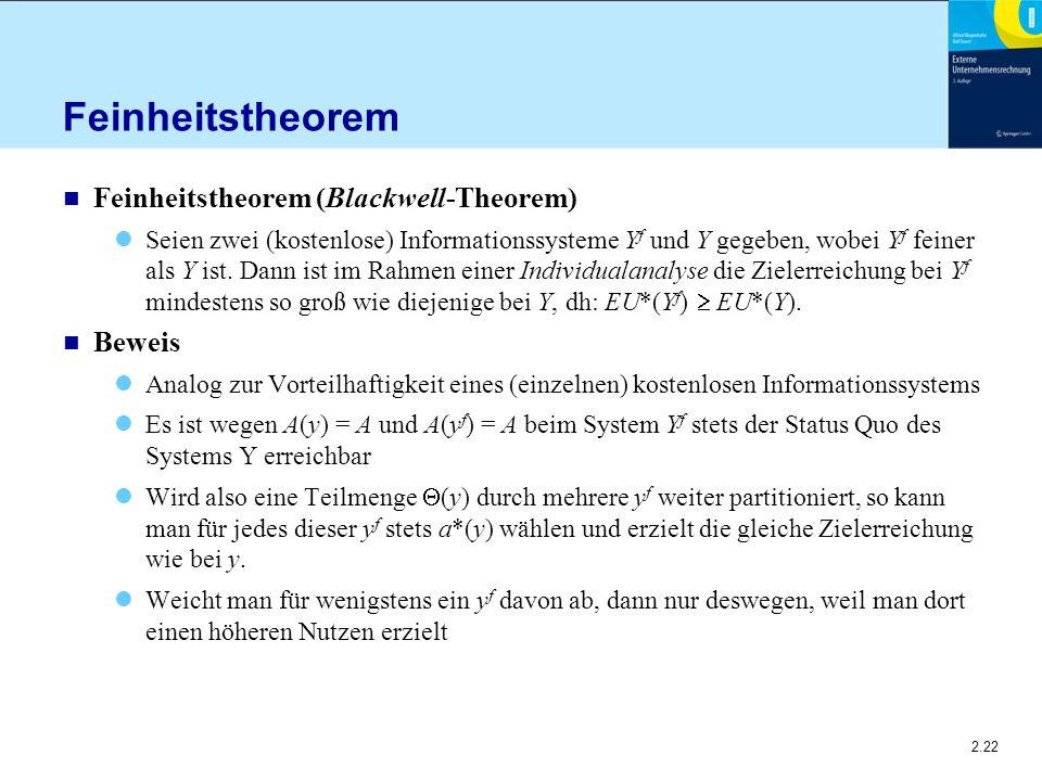 2.22 Feinheitstheorem n Feinheitstheorem (Blackwell-Theorem) Seien zwei (kostenlose) Informationssysteme Y f und Y gegeben, wobei Y f feiner als Y ist