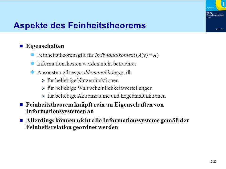 2.23 Aspekte des Feinheitstheorems n Eigenschaften Feinheitstheorem gilt für Individualkontext (A(y) = A) Informationskosten werden nicht betrachtet A