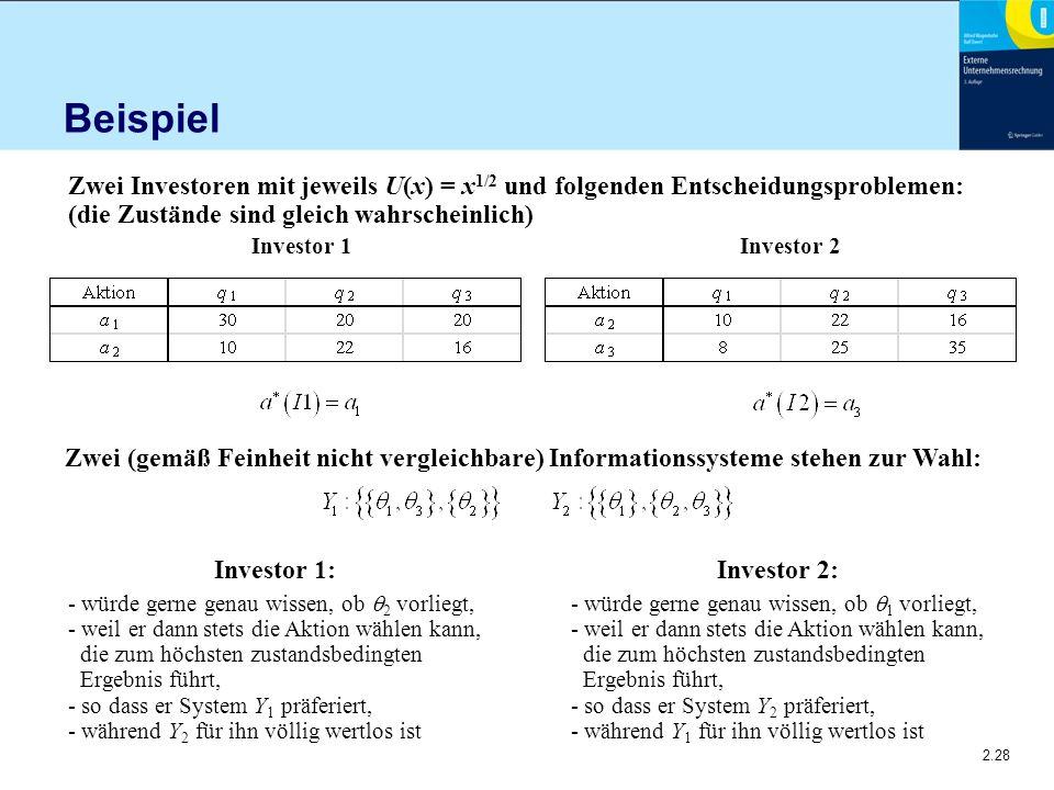 2.28 Beispiel Zwei Investoren mit jeweils U(x) = x 1/2 und folgenden Entscheidungsproblemen: (die Zustände sind gleich wahrscheinlich) Investor 1Inves