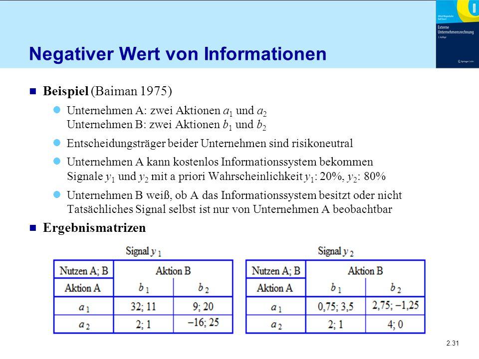 2.31 Negativer Wert von Informationen n Beispiel (Baiman 1975) Unternehmen A: zwei Aktionen a 1 und a 2 Unternehmen B: zwei Aktionen b 1 und b 2 Entsc