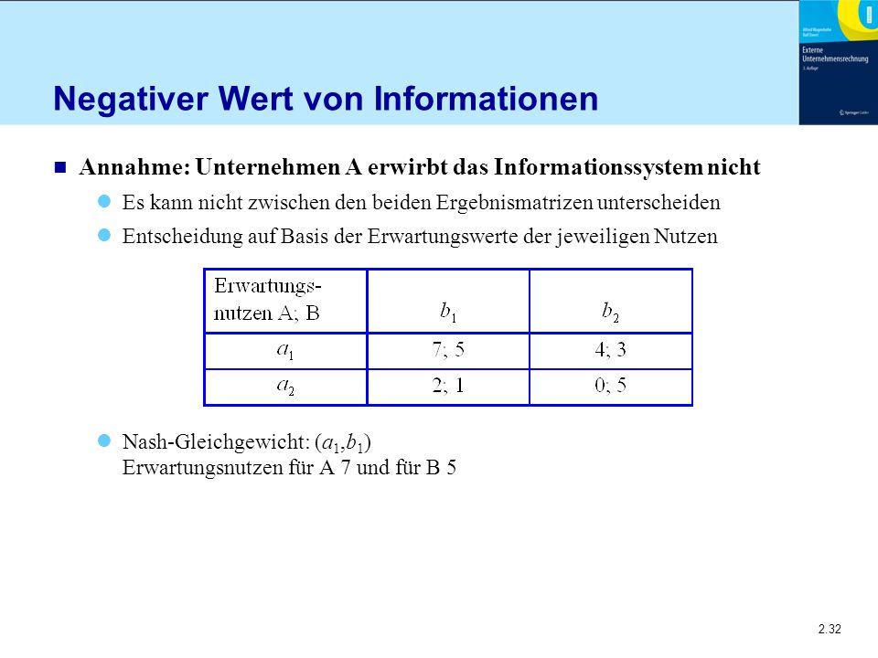 2.32 Negativer Wert von Informationen n Annahme: Unternehmen A erwirbt das Informationssystem nicht Es kann nicht zwischen den beiden Ergebnismatrizen unterscheiden Entscheidung auf Basis der Erwartungswerte der jeweiligen Nutzen Nash-Gleichgewicht: (a 1,b 1 ) Erwartungsnutzen für A 7 und für B 5