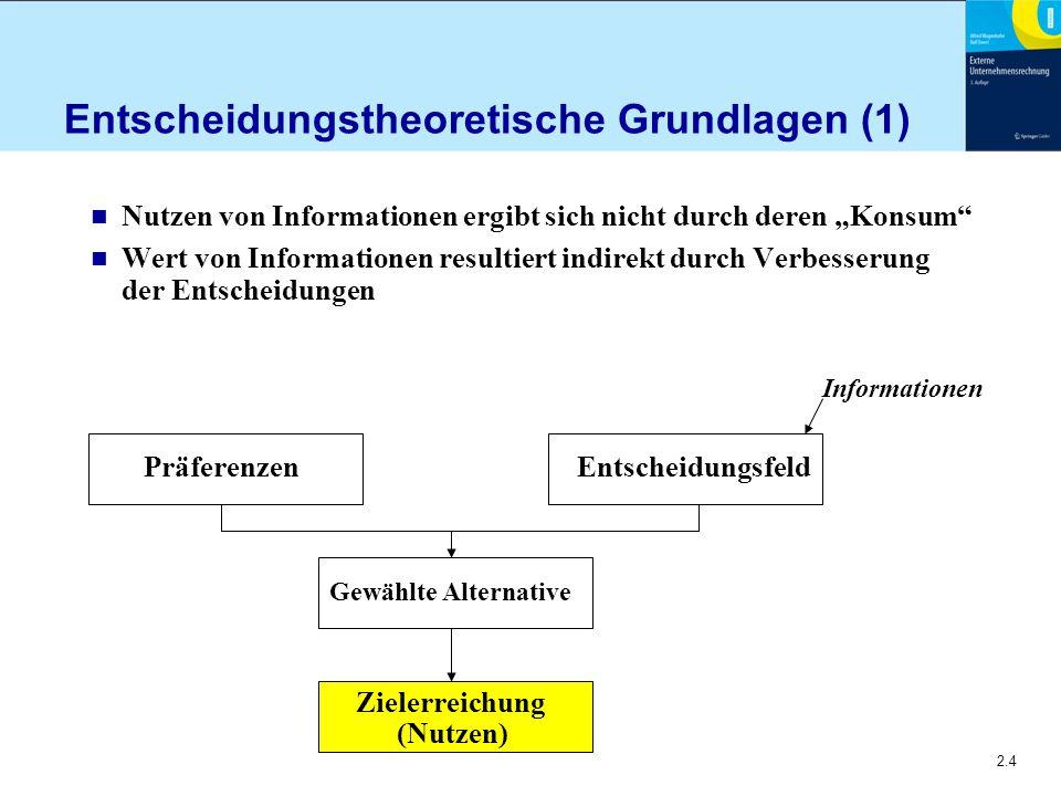 """2.4 Entscheidungstheoretische Grundlagen (1) n Nutzen von Informationen ergibt sich nicht durch deren """"Konsum n Wert von Informationen resultiert indirekt durch Verbesserung der Entscheidungen PräferenzenEntscheidungsfeld Gewählte Alternative Zielerreichung (Nutzen) Informationen"""