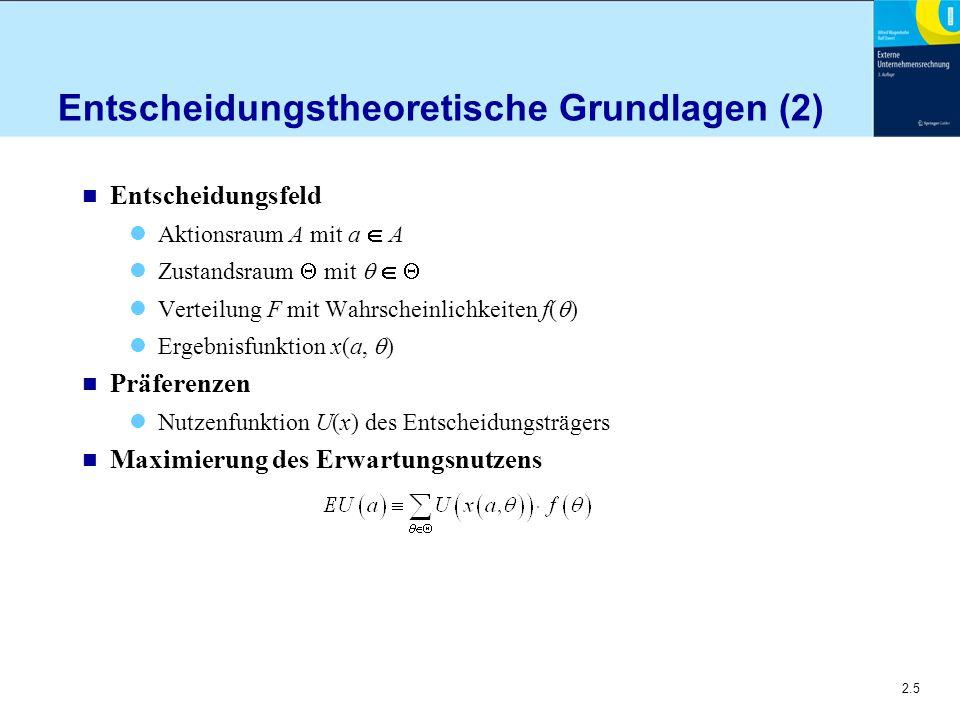 2.5 Entscheidungstheoretische Grundlagen (2) n Entscheidungsfeld Aktionsraum A mit a  A Zustandsraum  mit    Verteilung F mit Wahrscheinlichkeiten f(  ) Ergebnisfunktion x(a,  ) n Präferenzen Nutzenfunktion U(x) des Entscheidungsträgers n Maximierung des Erwartungsnutzens