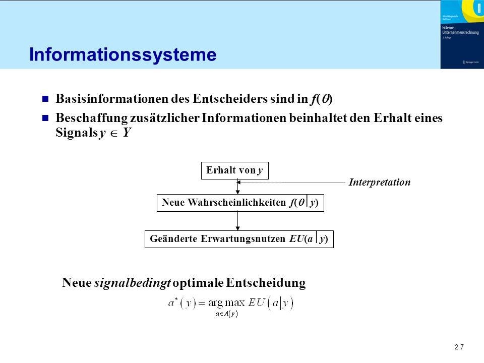 2.7 Informationssysteme n Basisinformationen des Entscheiders sind in f(  ) n Beschaffung zusätzlicher Informationen beinhaltet den Erhalt eines Signals y  Y Neue signalbedingt optimale Entscheidung Erhalt von y Neue Wahrscheinlichkeiten f(  y) Geänderte Erwartungsnutzen EU(a  y) Interpretation