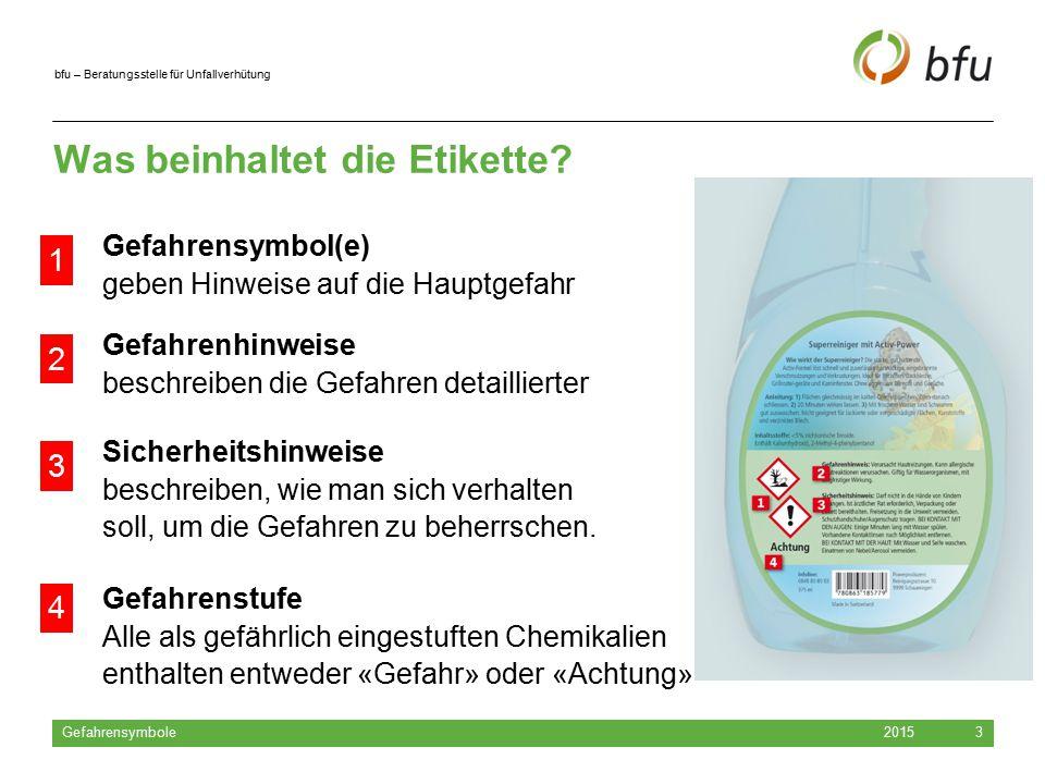 bfu – Beratungsstelle für Unfallverhütung Im Notfall richtig reagieren 2015 Gefahrensymbole 14 Wenn der Notfall eintritt, dann gilt: Ruhe bewahren Notfallnummer 145 (24-Stunden-Notfallnummer) anrufen und Produkt bereithalten Anweisungen der Experten am Telefon befolgen 145 ist die Notfallnummer von Tox Info Suisse.