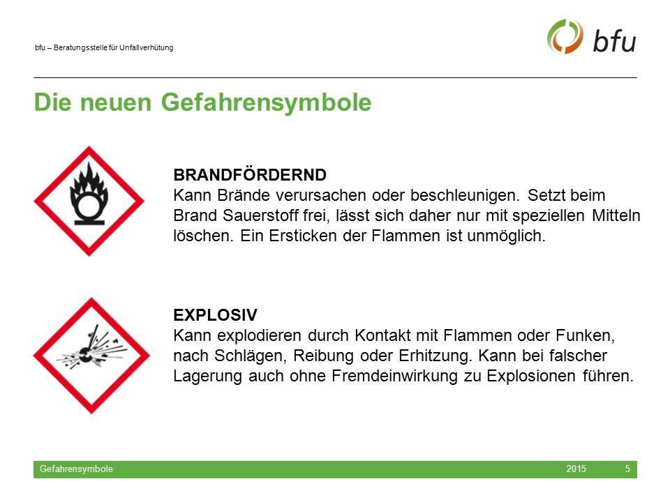 bfu – Beratungsstelle für Unfallverhütung Die neuen Gefahrensymbole 2015 Gefahrensymbole 5 EXPLOSIV Kann explodieren durch Kontakt mit Flammen oder Fu