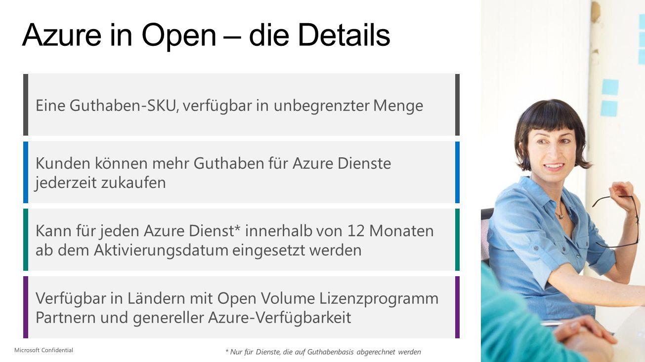 Eine Guthaben-SKU, verfügbar in unbegrenzter Menge Kunden können mehr Guthaben für Azure Dienste jederzeit zukaufen Kann für jeden Azure Dienst* inner