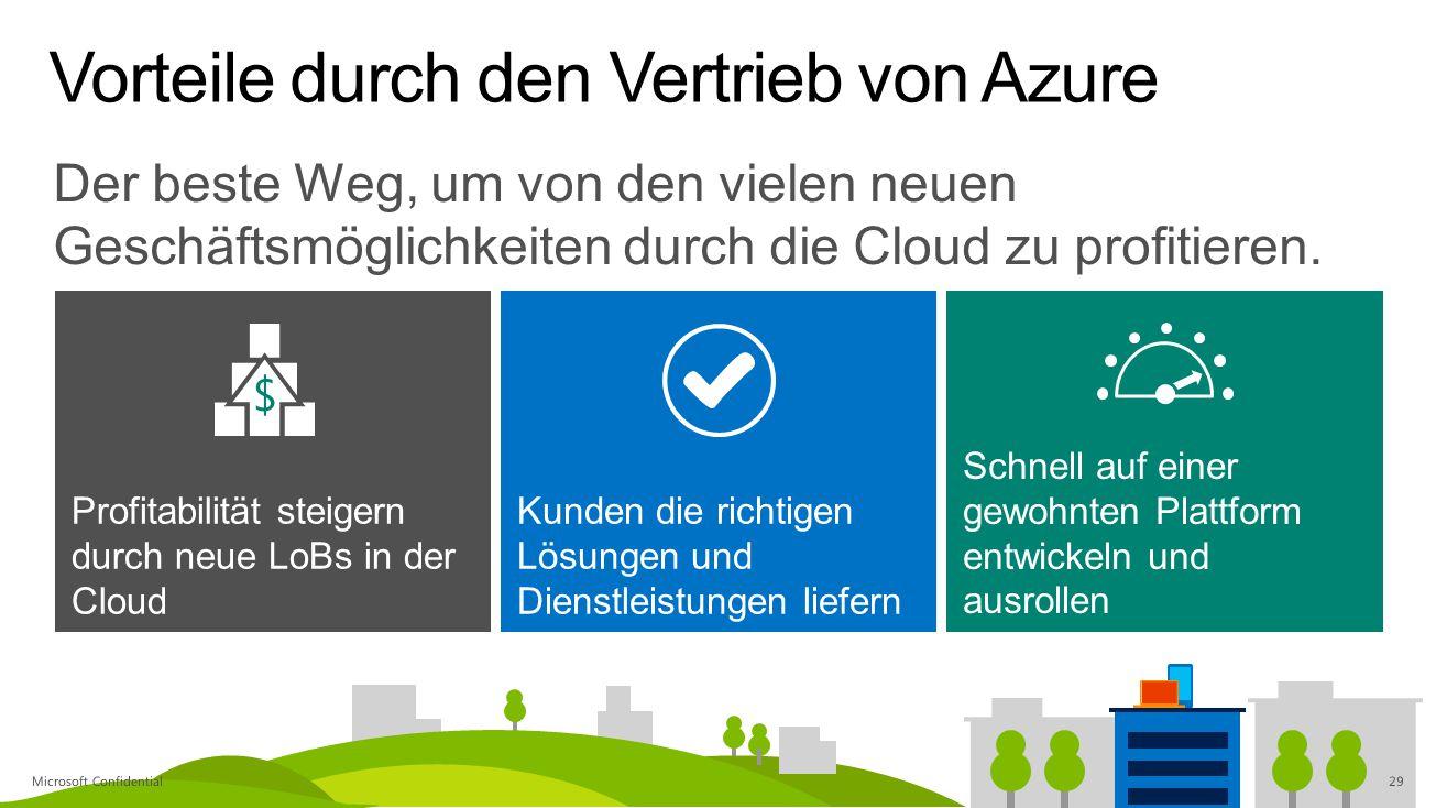 Profitabilität steigern durch neue LoBs in der Cloud Kunden die richtigen Lösungen und Dienstleistungen liefern Schnell auf einer gewohnten Plattform