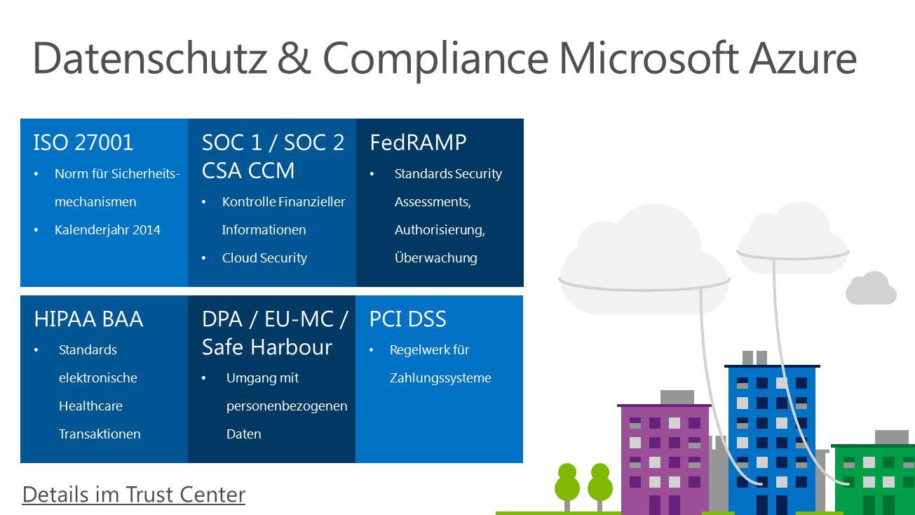 ISO 27001 Norm für Sicherheits- mechanismen Kalenderjahr 2014 SOC 1 / SOC 2 CSA CCM Kontrolle Finanzieller Informationen Cloud Security FedRAMP Standa