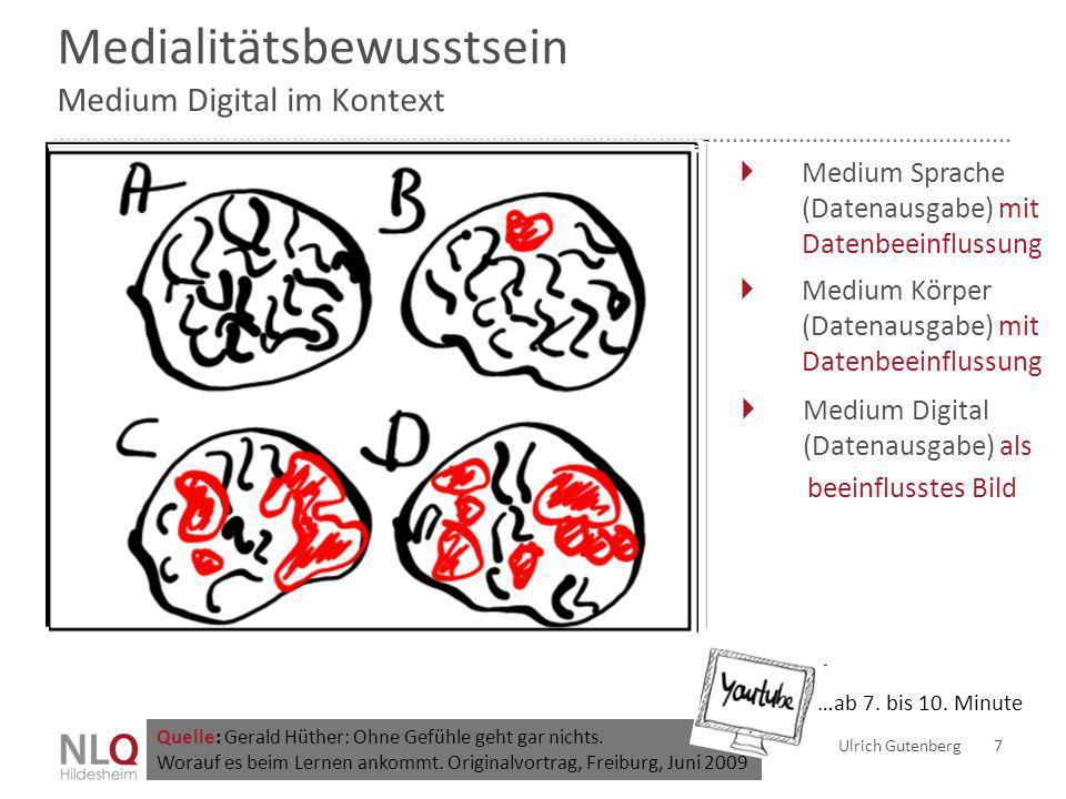 Medialitätsbewusstsein Medium Digital im Kontext Ulrich Gutenberg 7  Medium Sprache (Datenausgabe) mit Datenbeeinflussung  Medium Körper (Datenausga