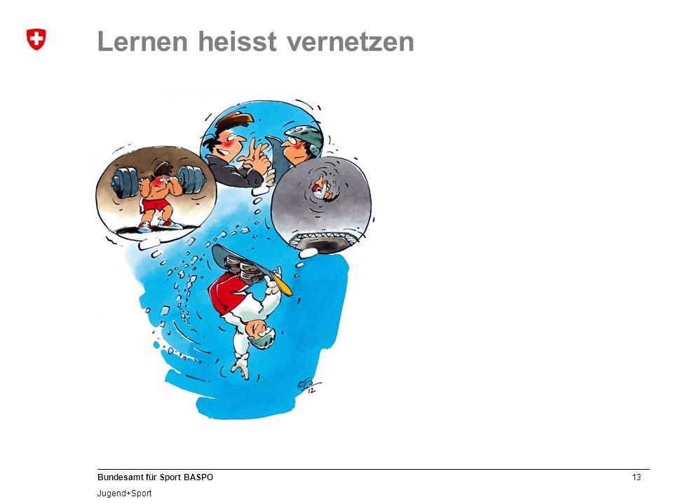 13 Bundesamt für Sport BASPO Jugend+Sport Lernen heisst vernetzen
