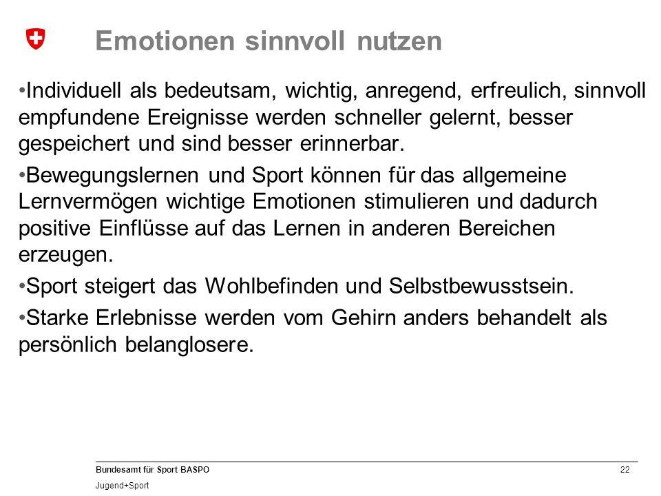 22 Bundesamt für Sport BASPO Jugend+Sport Emotionen sinnvoll nutzen Individuell als bedeutsam, wichtig, anregend, erfreulich, sinnvoll empfundene Erei