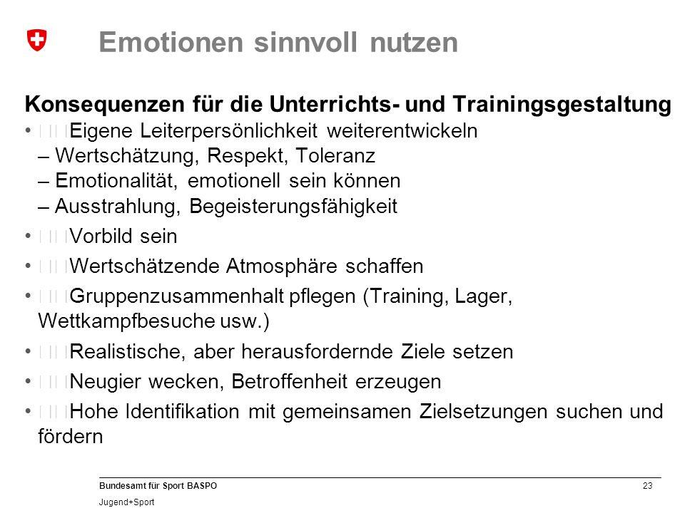 23 Bundesamt für Sport BASPO Jugend+Sport Emotionen sinnvoll nutzen Konsequenzen für die Unterrichts- und Trainingsgestaltung Eigene Leiterpersönlic