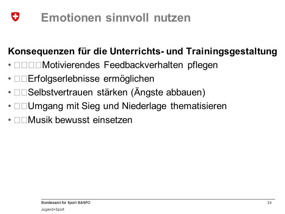 24 Bundesamt für Sport BASPO Jugend+Sport Emotionen sinnvoll nutzen Konsequenzen für die Unterrichts- und Trainingsgestaltung Motivierendes Feedba
