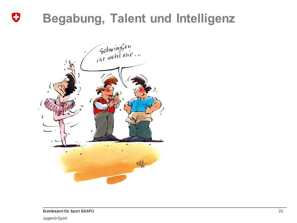 25 Bundesamt für Sport BASPO Jugend+Sport Begabung, Talent und Intelligenz