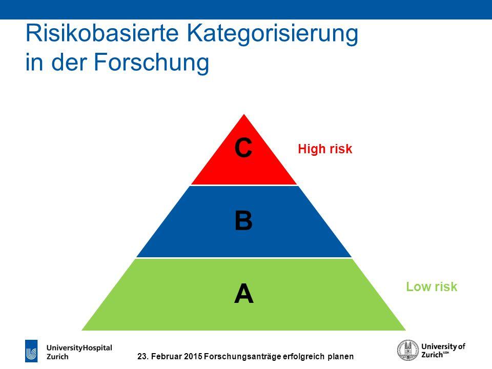 23. Februar 2015 Forschungsanträge erfolgreich planen Risikobasierte Kategorisierung in der Forschung C B A Low risk High risk