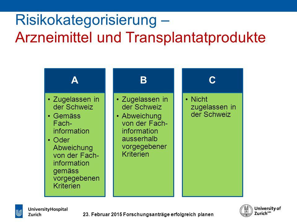23. Februar 2015 Forschungsanträge erfolgreich planen Risikokategorisierung – Arzneimittel und Transplantatprodukte A Zugelassen in der Schweiz Gemäss
