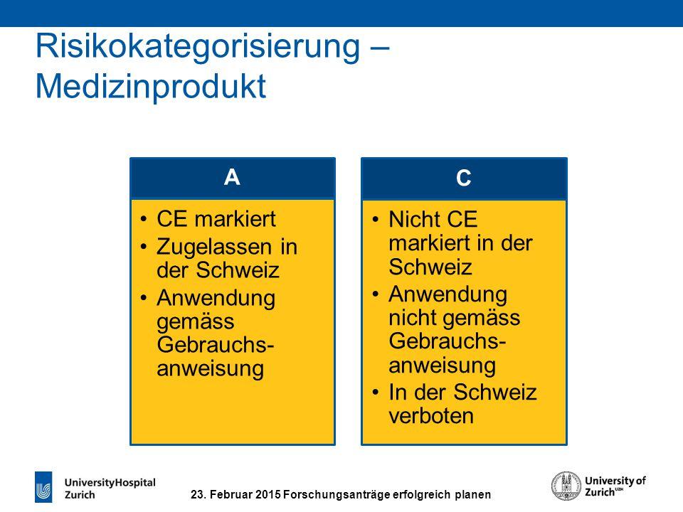 23. Februar 2015 Forschungsanträge erfolgreich planen Risikokategorisierung – Medizinprodukt A CE markiert Zugelassen in der Schweiz Anwendung gemäss