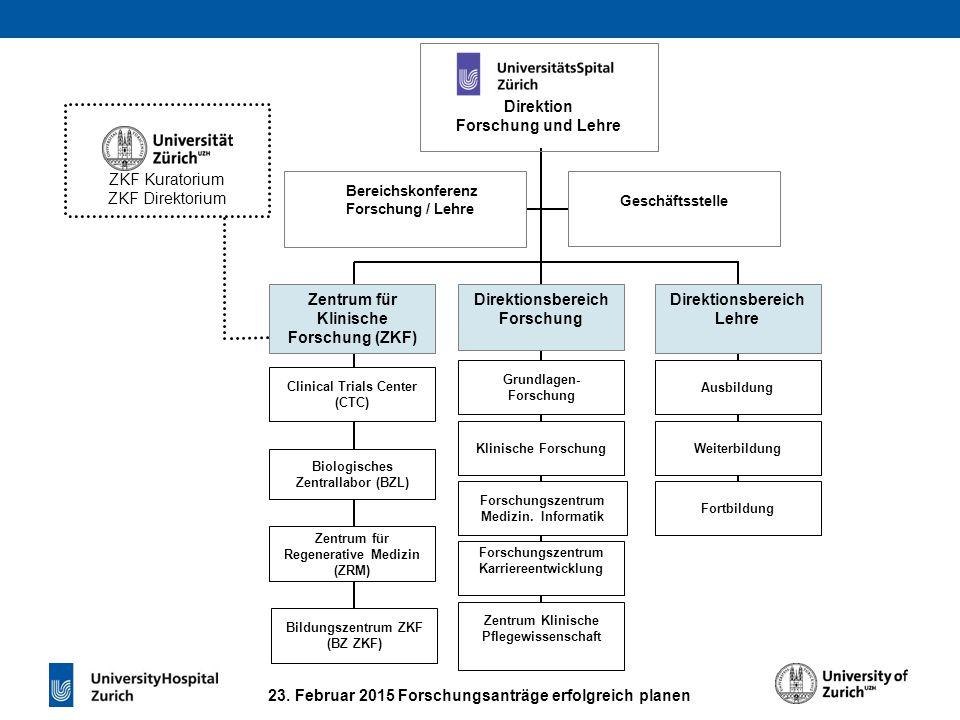 23. Februar 2015 Forschungsanträge erfolgreich planen Direktion Forschung und Lehre Geschäftsstelle Direktionsbereich Lehre Direktionsbereich Forschun