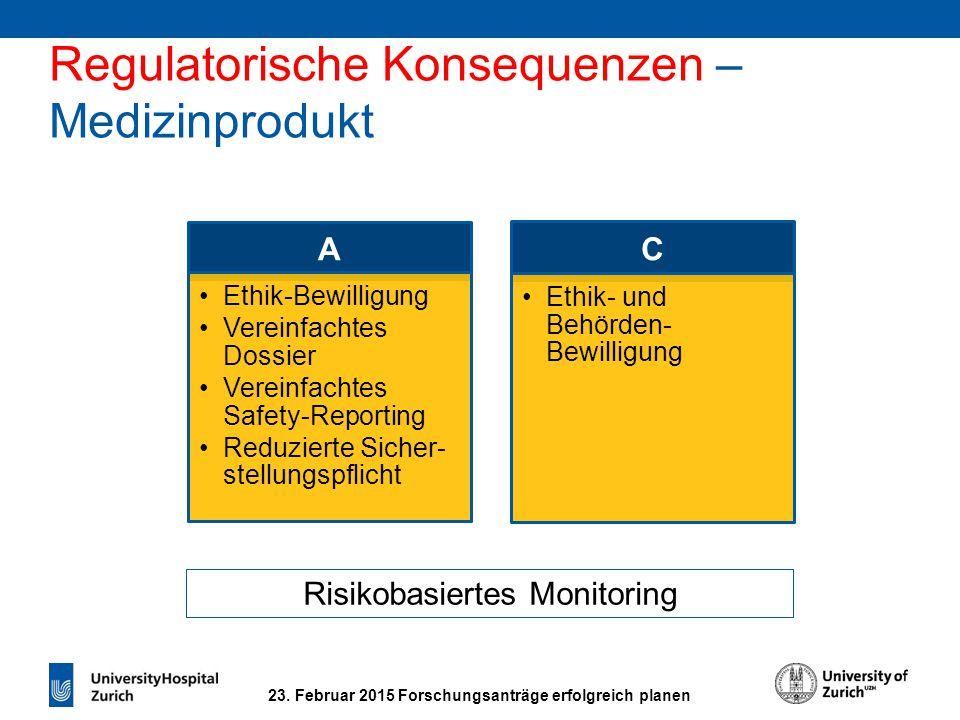 23. Februar 2015 Forschungsanträge erfolgreich planen Regulatorische Konsequenzen – Medizinprodukt A Ethik-Bewilligung Vereinfachtes Dossier Vereinfac