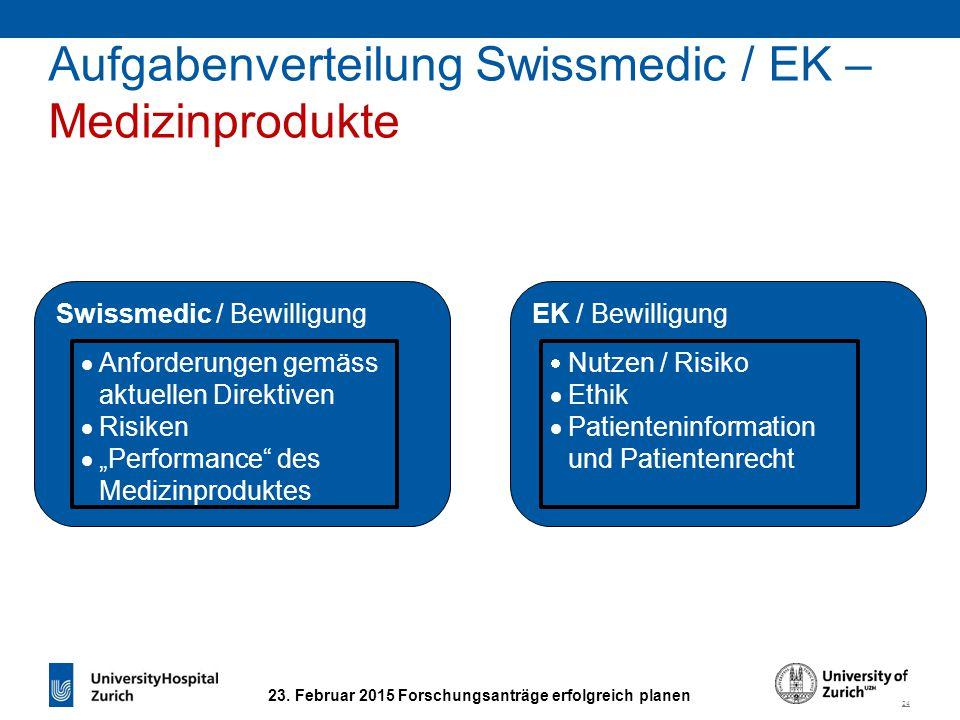 23. Februar 2015 Forschungsanträge erfolgreich planen EK / BewilligungSwissmedic / Bewilligung  Anforderungen gemäss aktuellen Direktiven  Risiken 