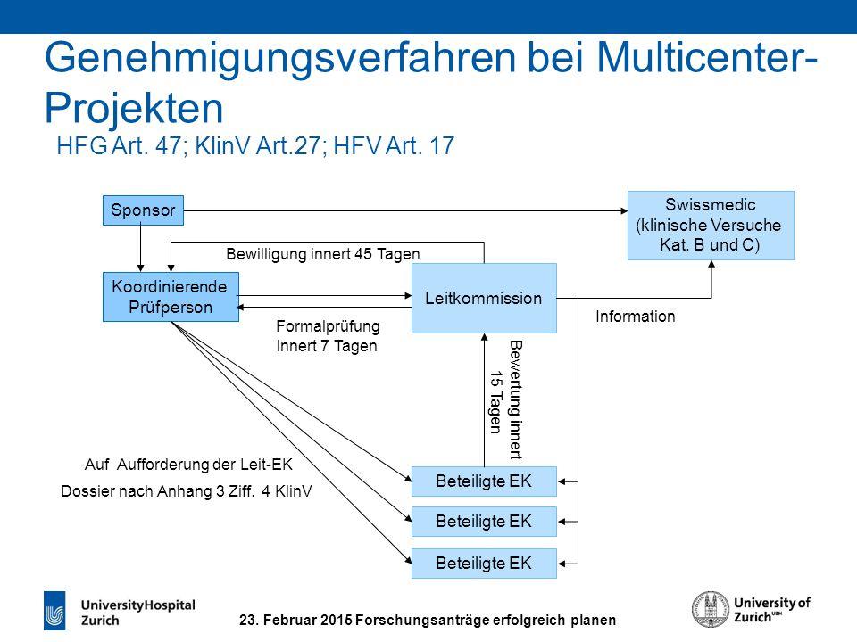 23. Februar 2015 Forschungsanträge erfolgreich planen Genehmigungsverfahren bei Multicenter- Projekten Koordinierende Prüfperson Leitkommission Beteil
