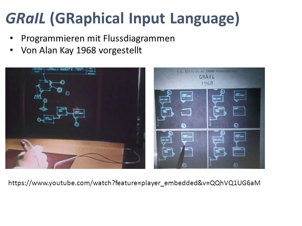 https://www.youtube.com/watch?feature=player_embedded&v=QQhVQ1UG6aM GRaIL (GRaphical Input Language) Programmieren mit Flussdiagrammen Von Alan Kay 19
