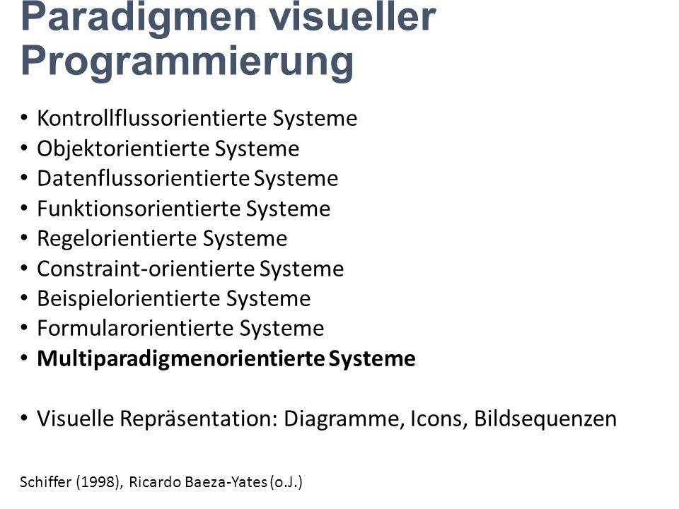 Paradigmen visueller Programmierung Kontrollflussorientierte Systeme Objektorientierte Systeme Datenflussorientierte Systeme Funktionsorientierte Syst