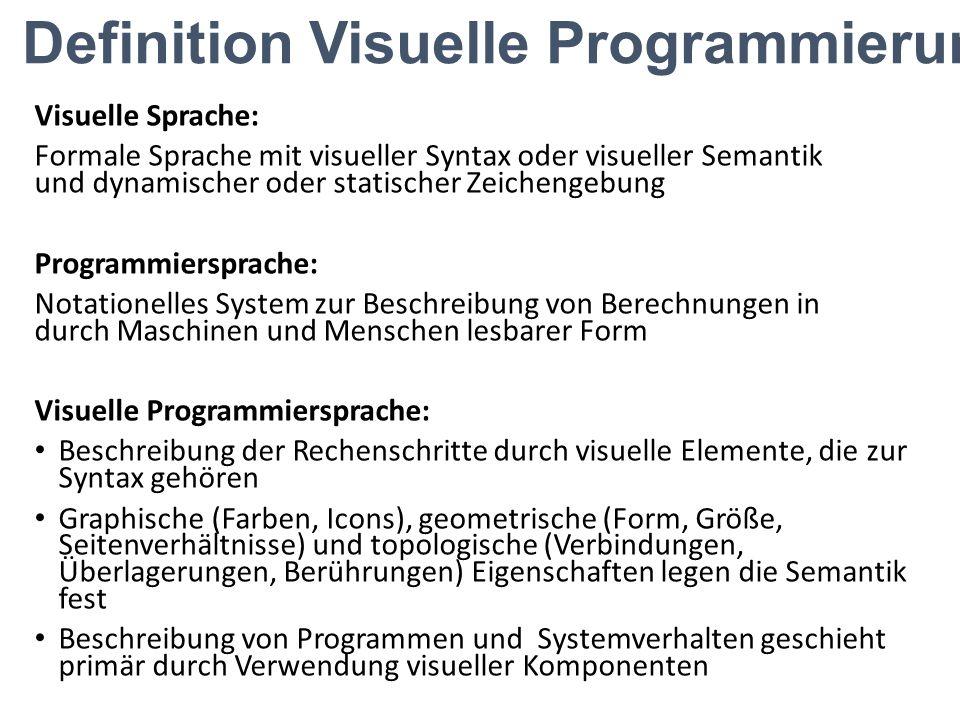 Microsoft Visual Programming Language MVPL Speziell für Roboter geeigntet http://msdn.microsoft.com/en-us/library/bb483088.aspx