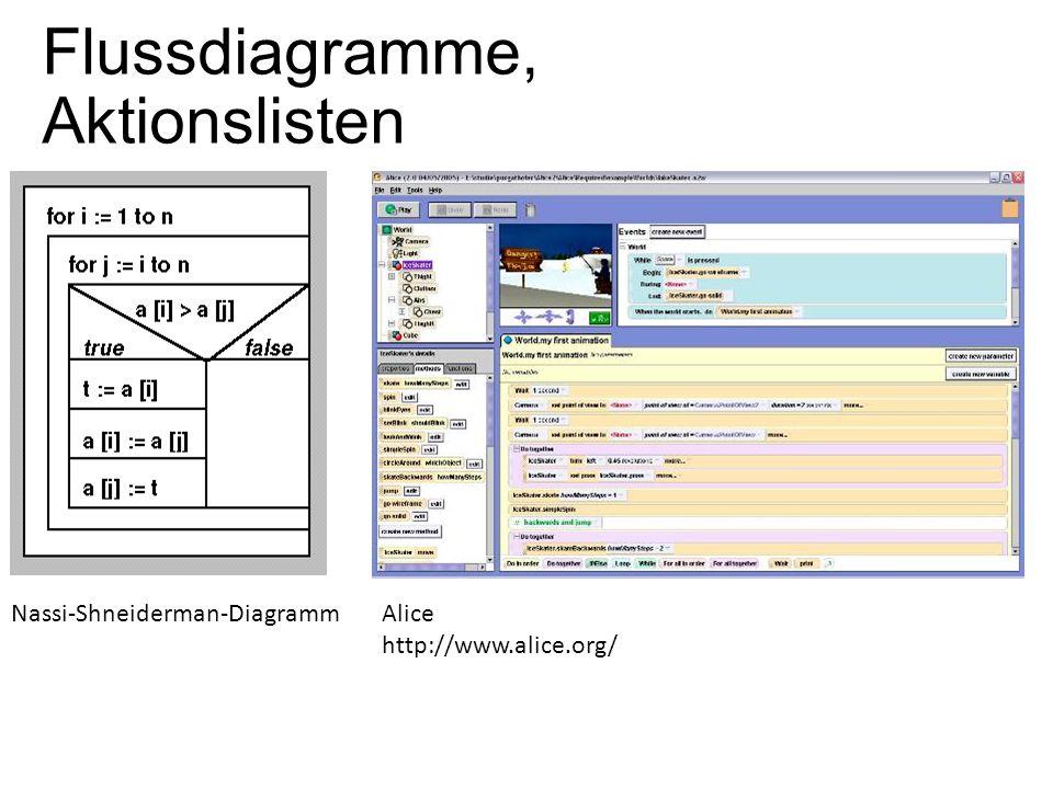 Flussdiagramme, Aktionslisten Nassi-Shneiderman-DiagrammAlice http://www.alice.org/