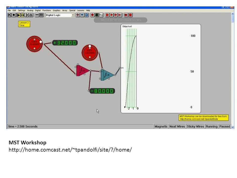 MST Workshop http://home.comcast.net/~tpandolfi/site/?/home/