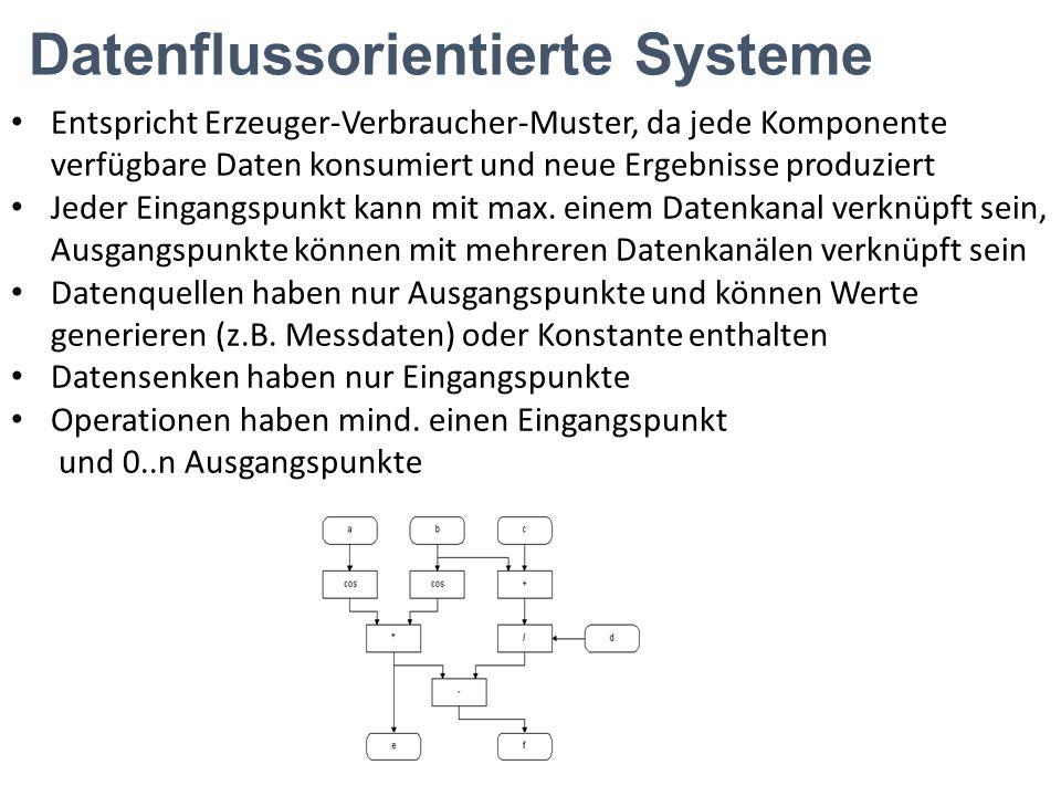 Datenflussorientierte Systeme Entspricht Erzeuger-Verbraucher-Muster, da jede Komponente verfügbare Daten konsumiert und neue Ergebnisse produziert Je