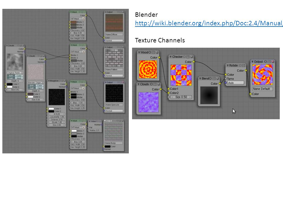 Blender http://wiki.blender.org/index.php/Doc:2.4/Manual/Textures/Types/Nodes Texture Channels