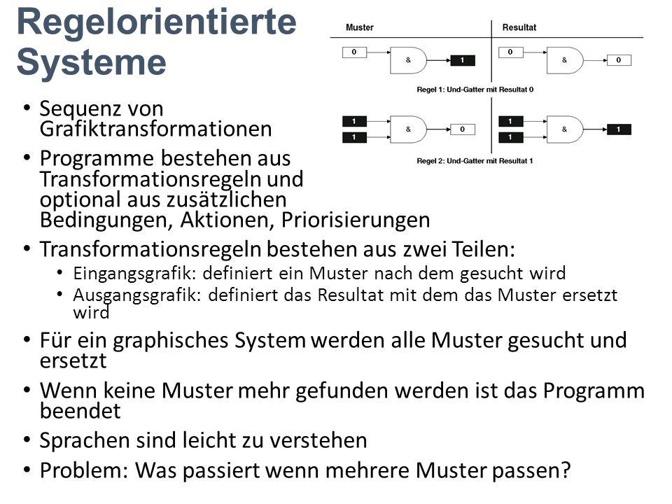 Regelorientierte Systeme Sequenz von Grafiktransformationen Programme bestehen aus Transformationsregeln und optional aus zusätzlichen Bedingungen, Ak